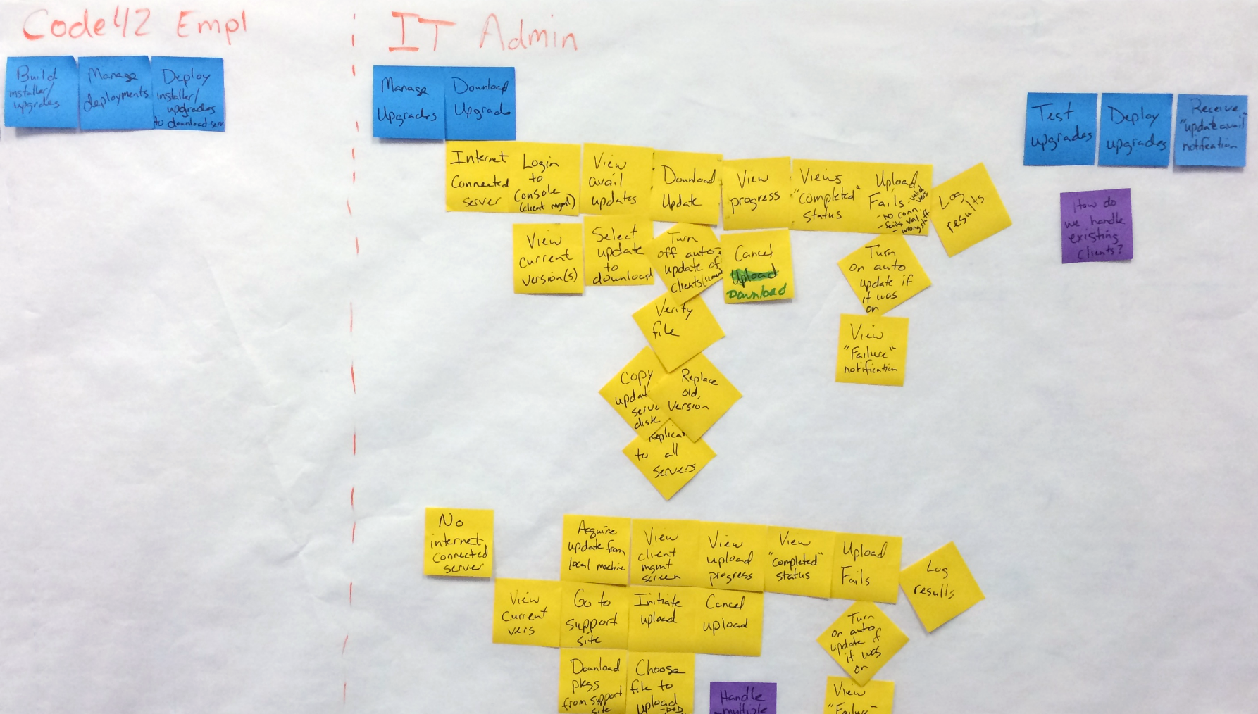 client_management_storymapping